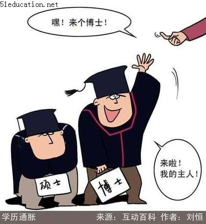 学历通胀 diploma inflation